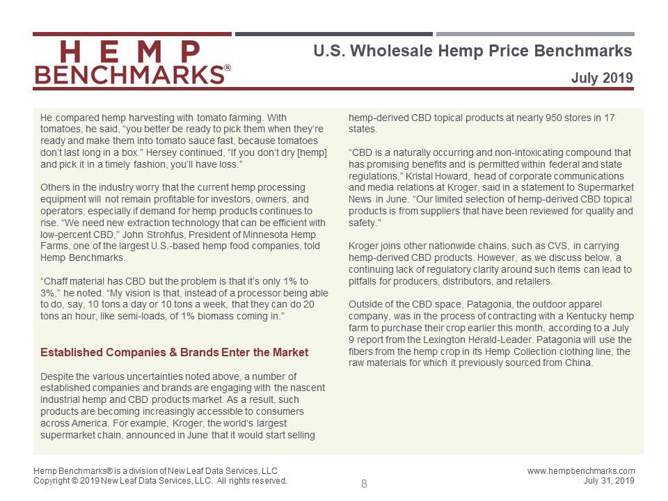 Farmers Friday | Hemp Benchmark's JULY 2019 SPOT PRICE INDEX
