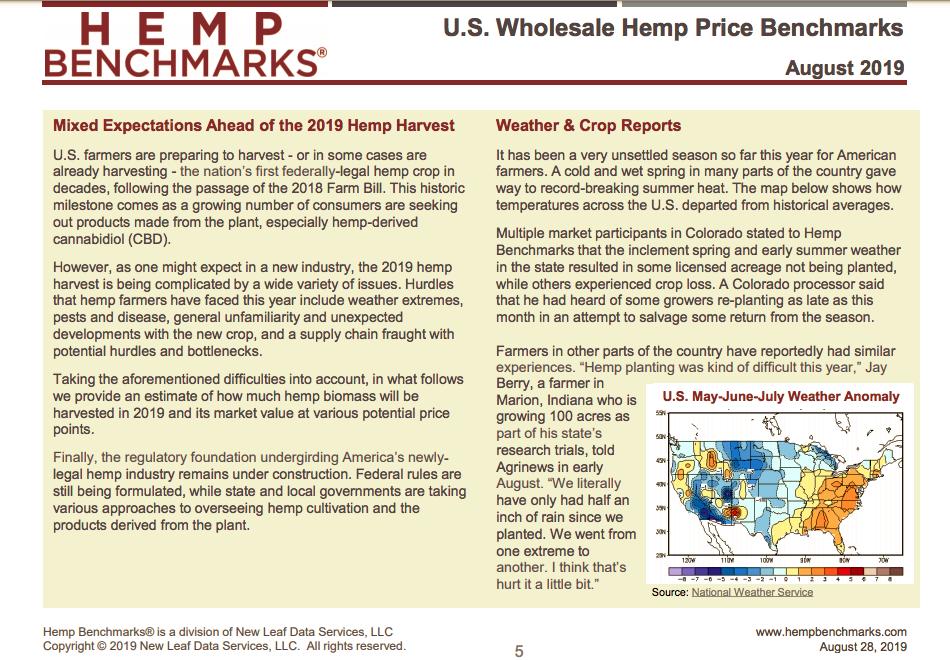 FARMERS FRIDAY| HEMP BENCHMARKS AUGUST REPORT | The Hemp Club